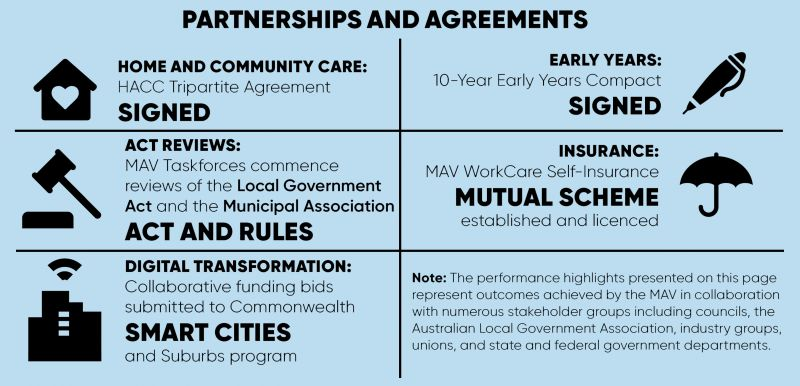 New partnerships and agreements
